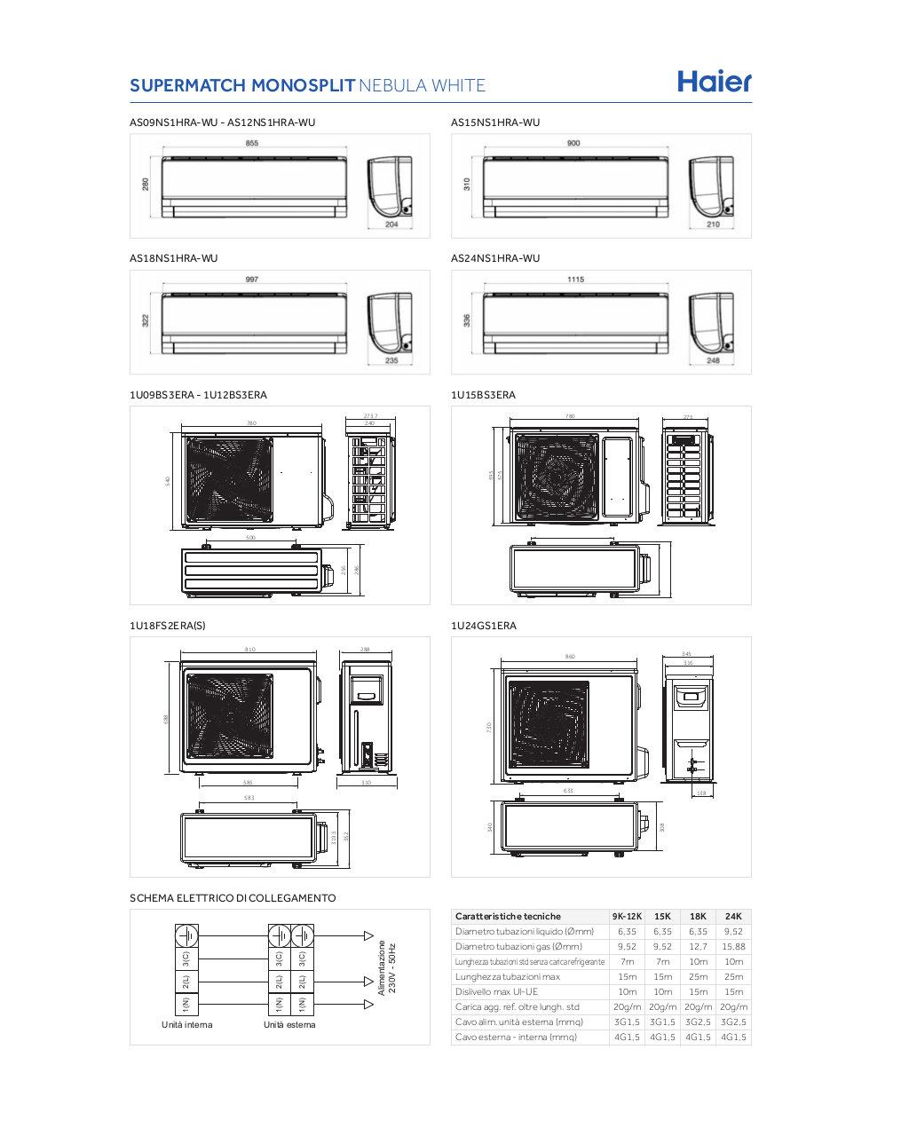 Haier Condizionatori NEBULA WHITE montaggio